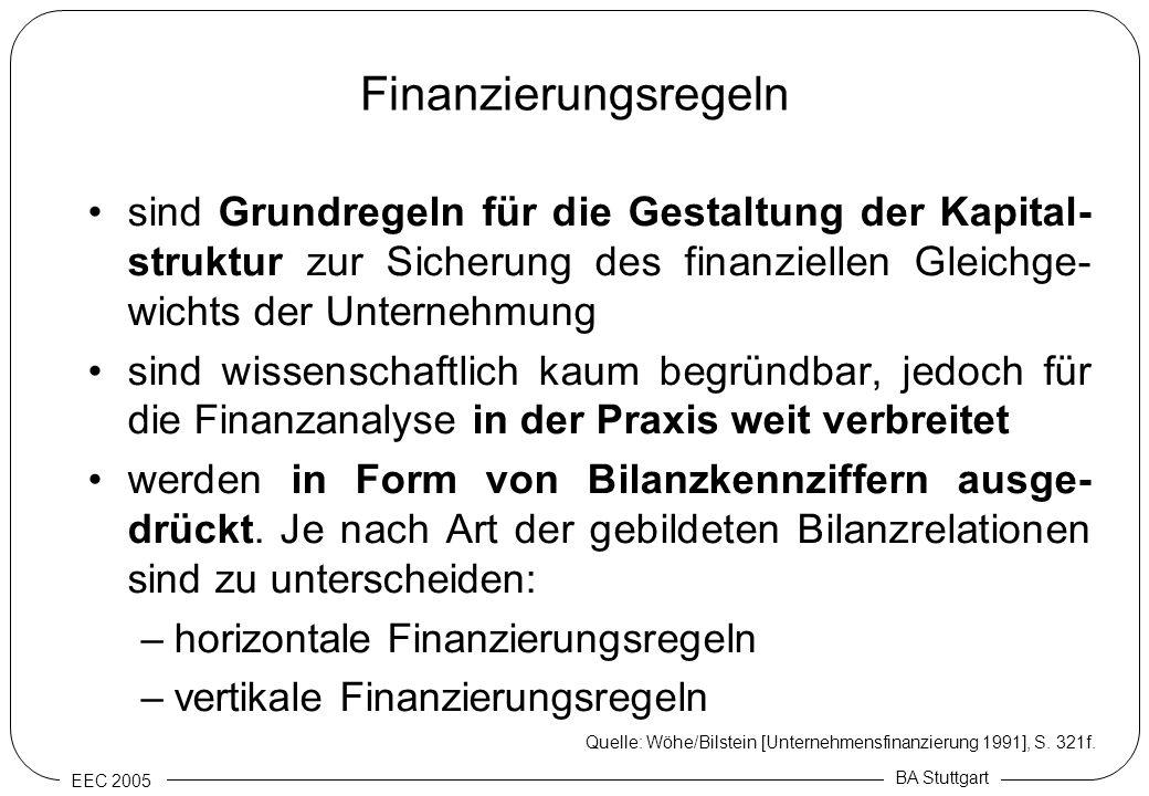 Finanzierungsregeln sind Grundregeln für die Gestaltung der Kapital-struktur zur Sicherung des finanziellen Gleichge-wichts der Unternehmung.