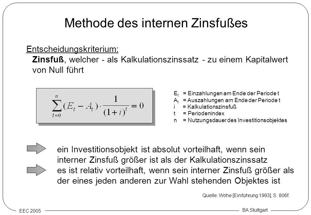 Methode des internen Zinsfußes