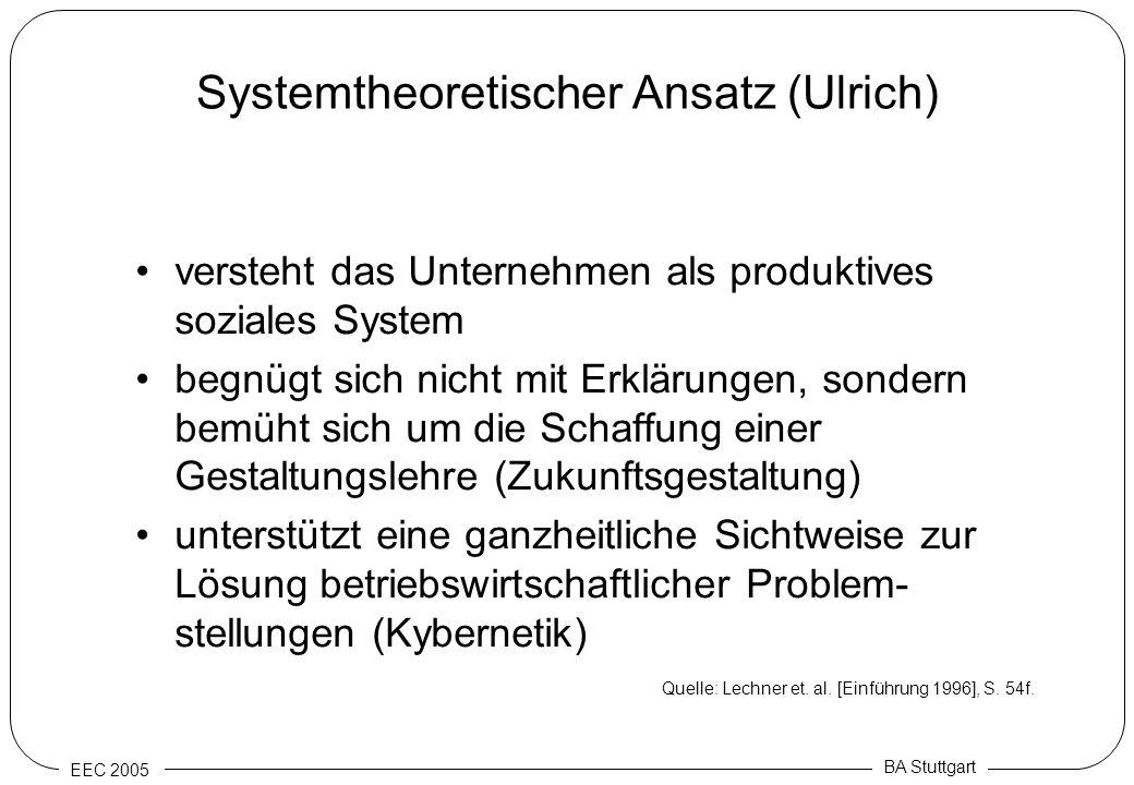 Systemtheoretischer Ansatz (Ulrich)