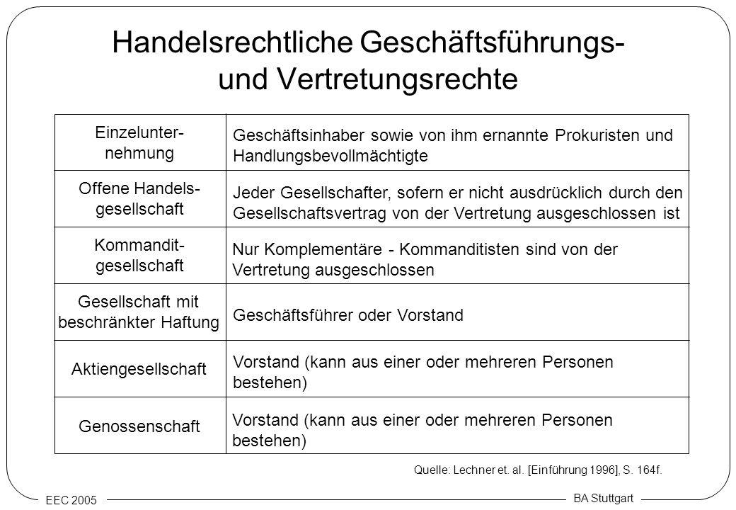 Handelsrechtliche Geschäftsführungs- und Vertretungsrechte