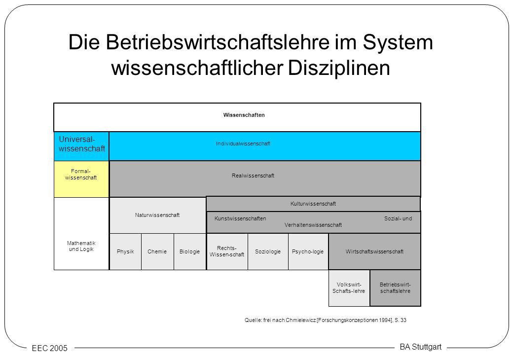 Die Betriebswirtschaftslehre im System wissenschaftlicher Disziplinen