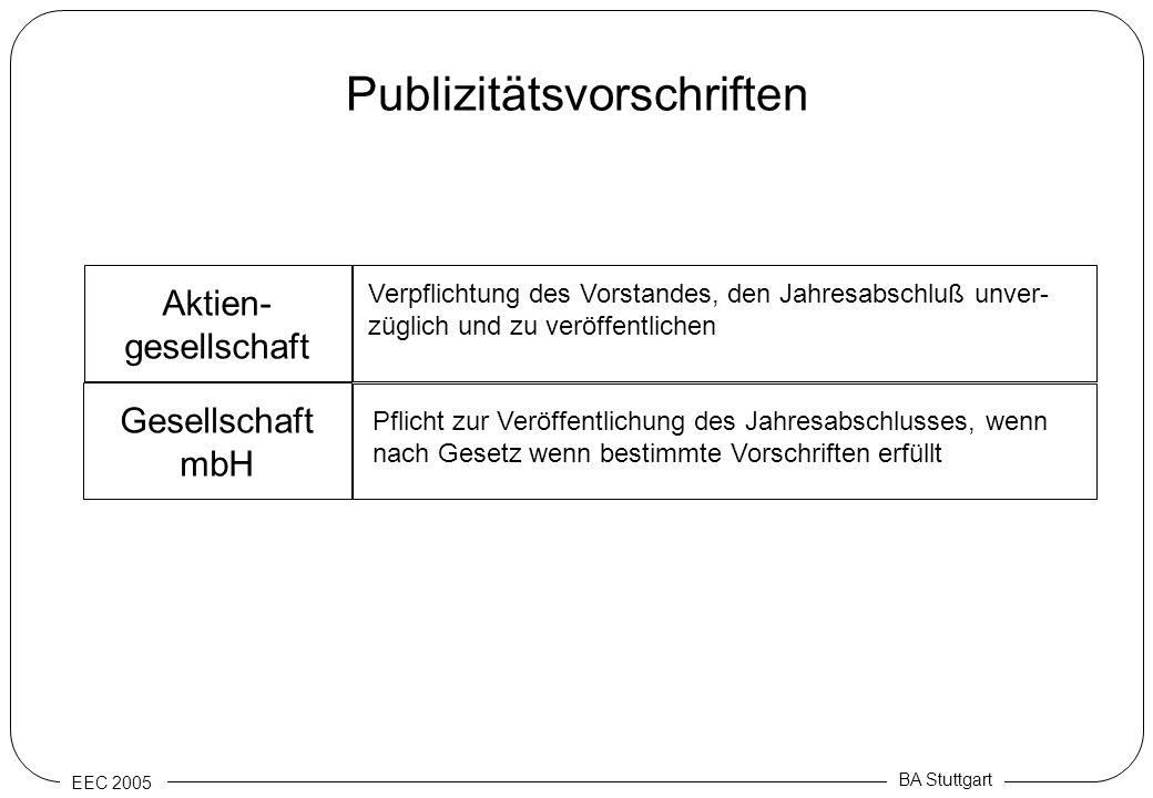 Publizitätsvorschriften