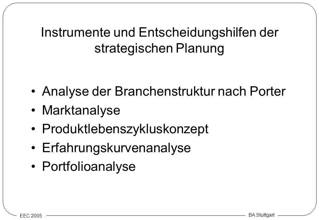 Instrumente und Entscheidungshilfen der strategischen Planung