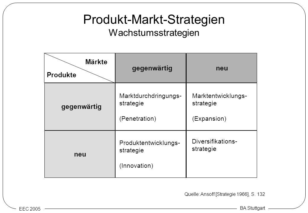 Produkt-Markt-Strategien Wachstumsstrategien