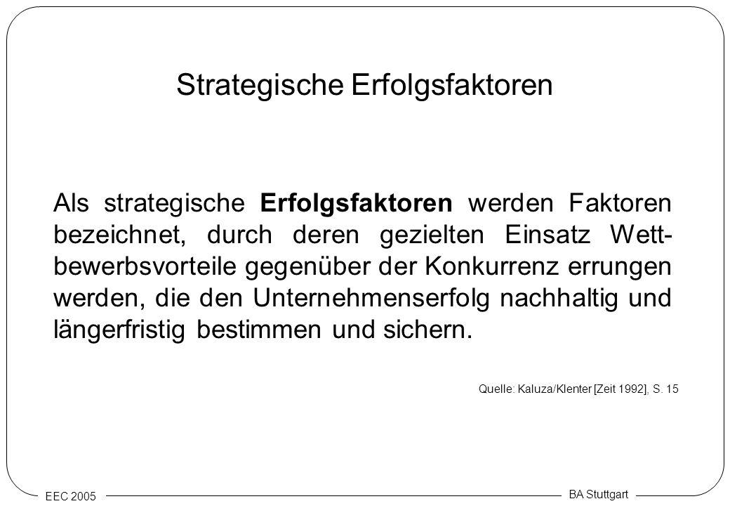 Strategische Erfolgsfaktoren