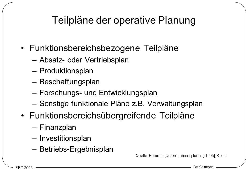 Teilpläne der operative Planung