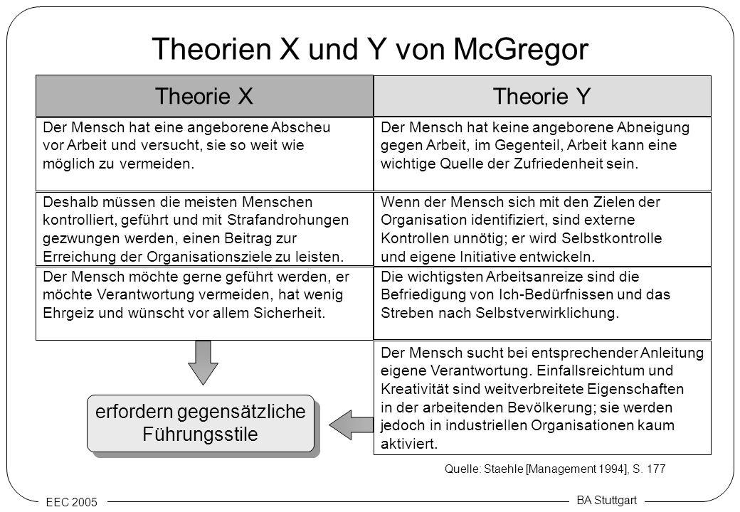 Theorien X und Y von McGregor