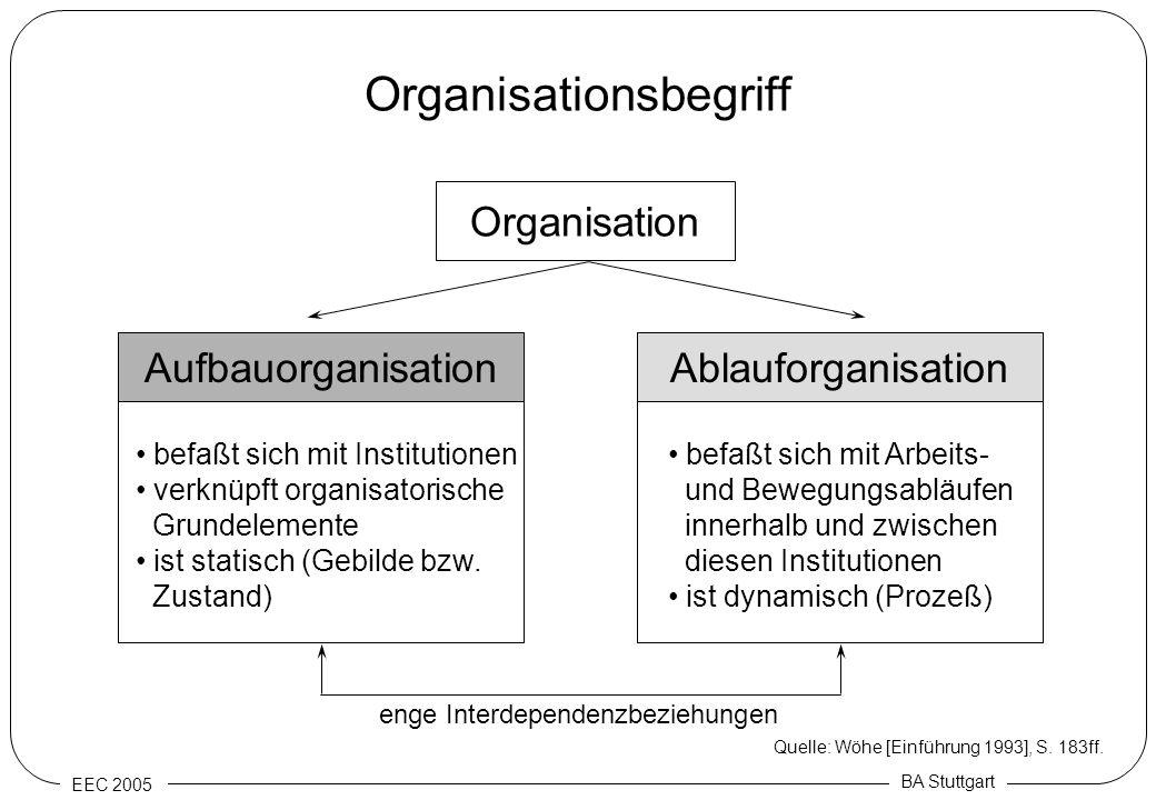 Organisationsbegriff