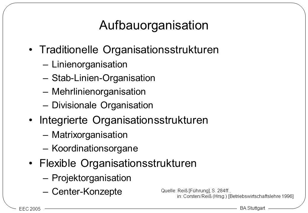 Aufbauorganisation Traditionelle Organisationsstrukturen