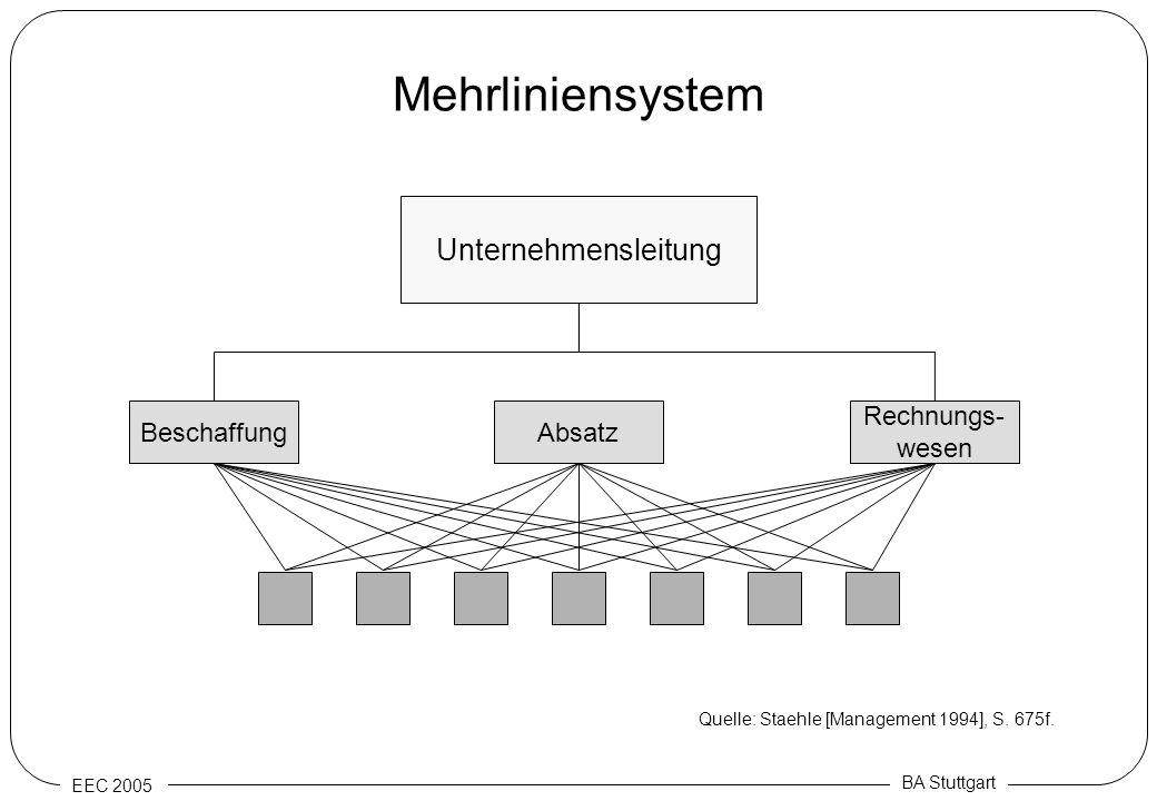 Mehrliniensystem Unternehmensleitung Beschaffung Absatz Rechnungs-