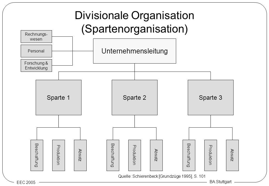 Divisionale Organisation (Spartenorganisation)