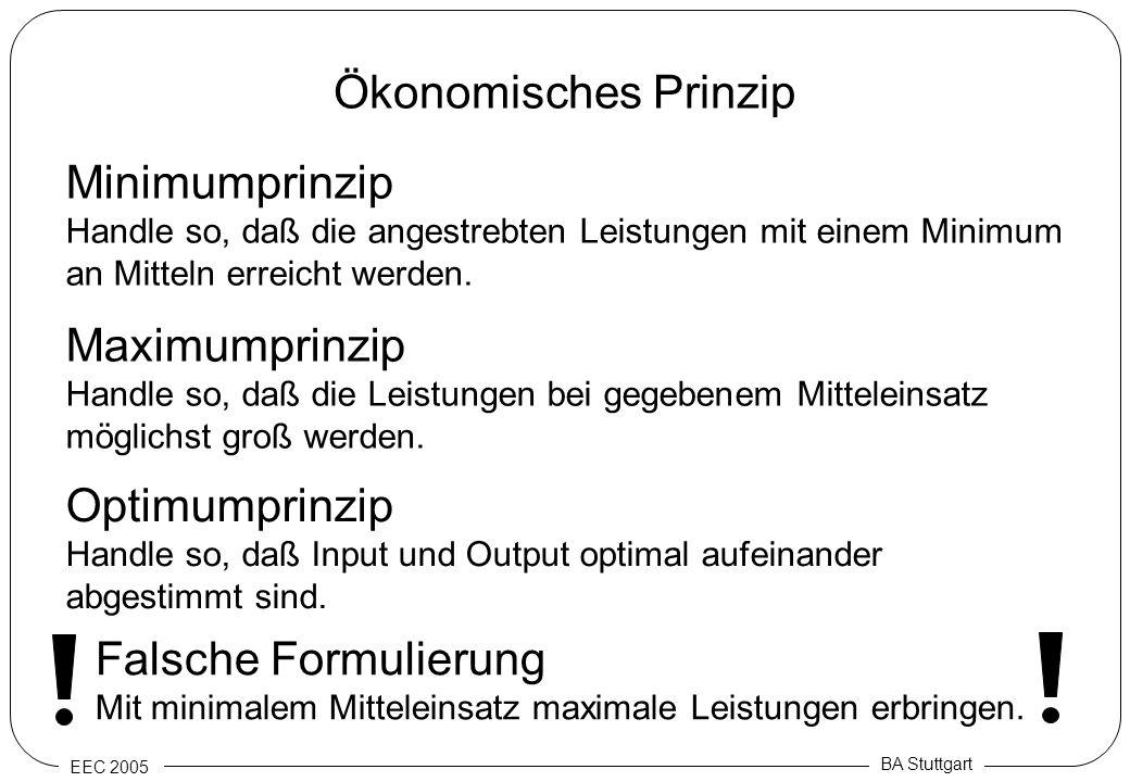 Ökonomisches Prinzip Minimumprinzip Maximumprinzip Optimumprinzip