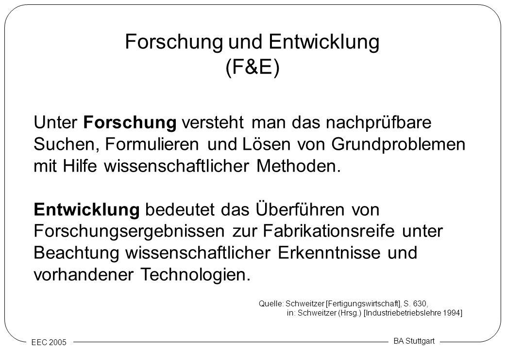 Forschung und Entwicklung (F&E)