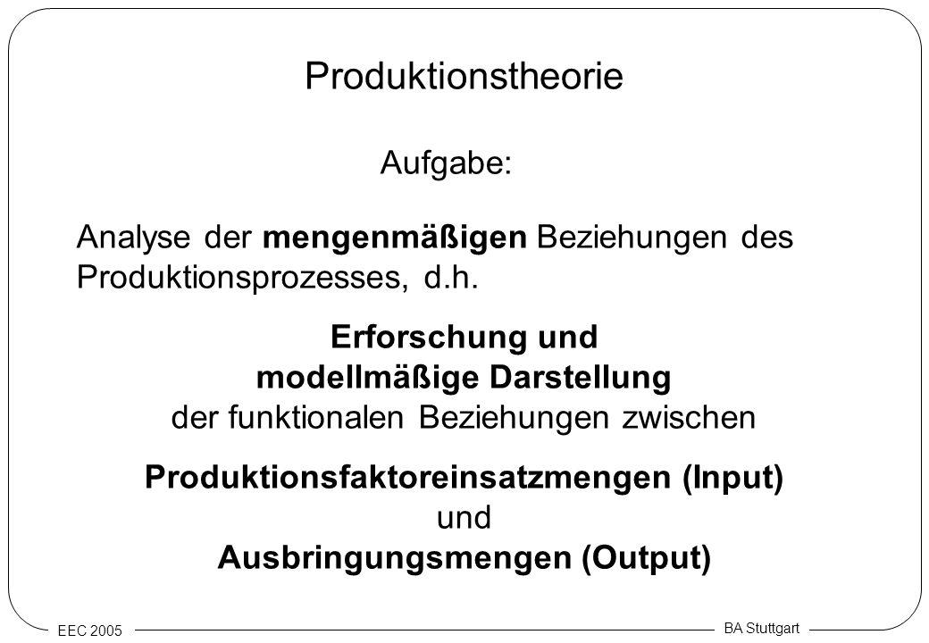Produktionsfaktoreinsatzmengen (Input) und Ausbringungsmengen (Output)