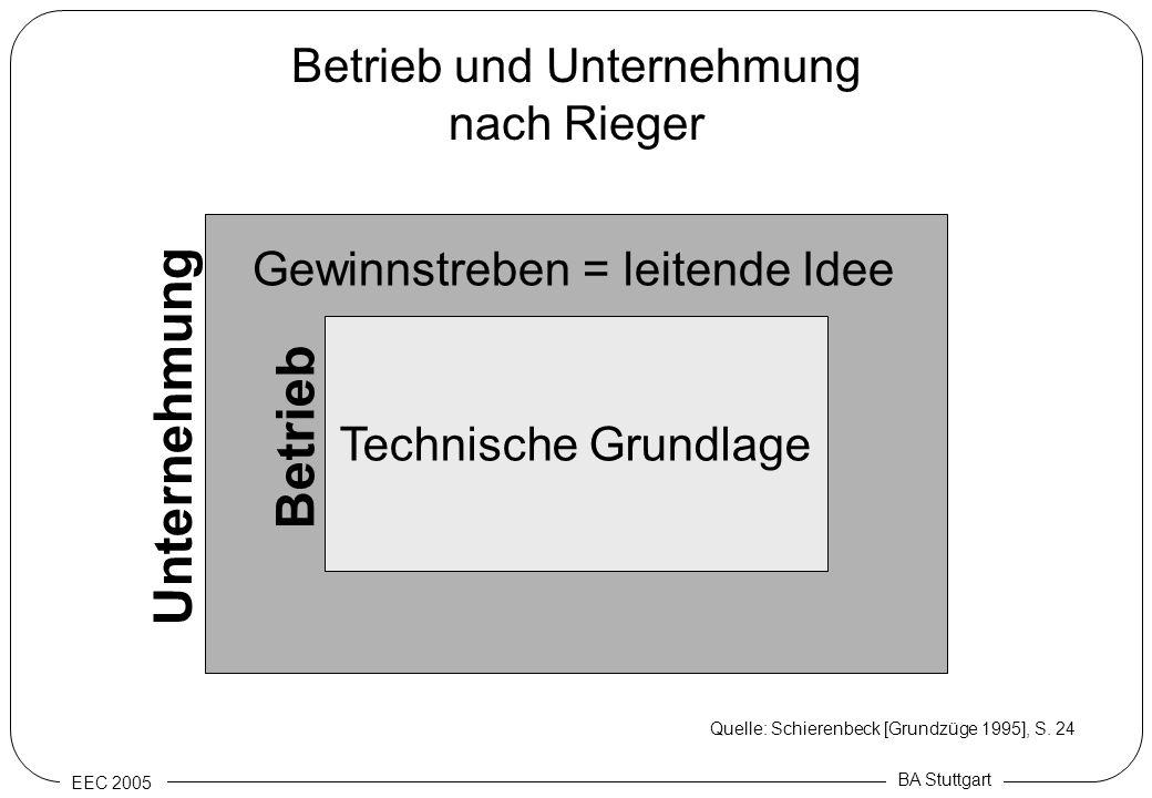Betrieb und Unternehmung nach Rieger