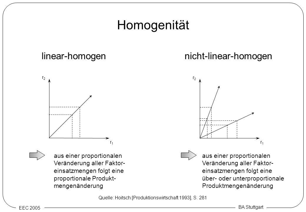 Homogenität linear-homogen nicht-linear-homogen