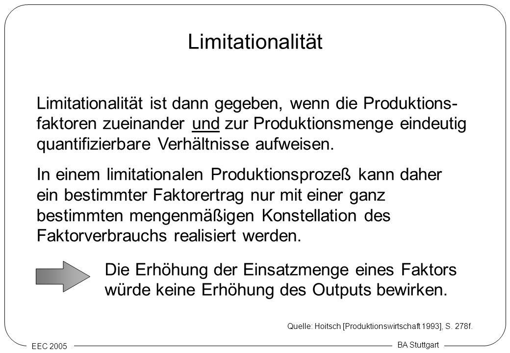 Limitationalität