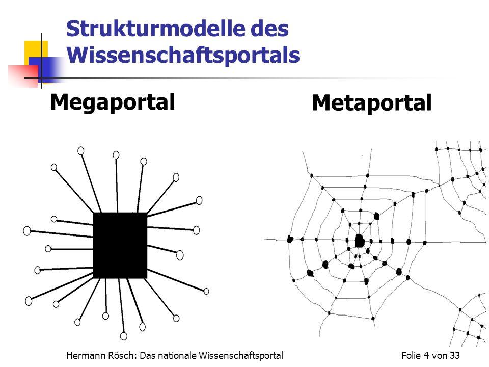 Strukturmodelle des Wissenschaftsportals