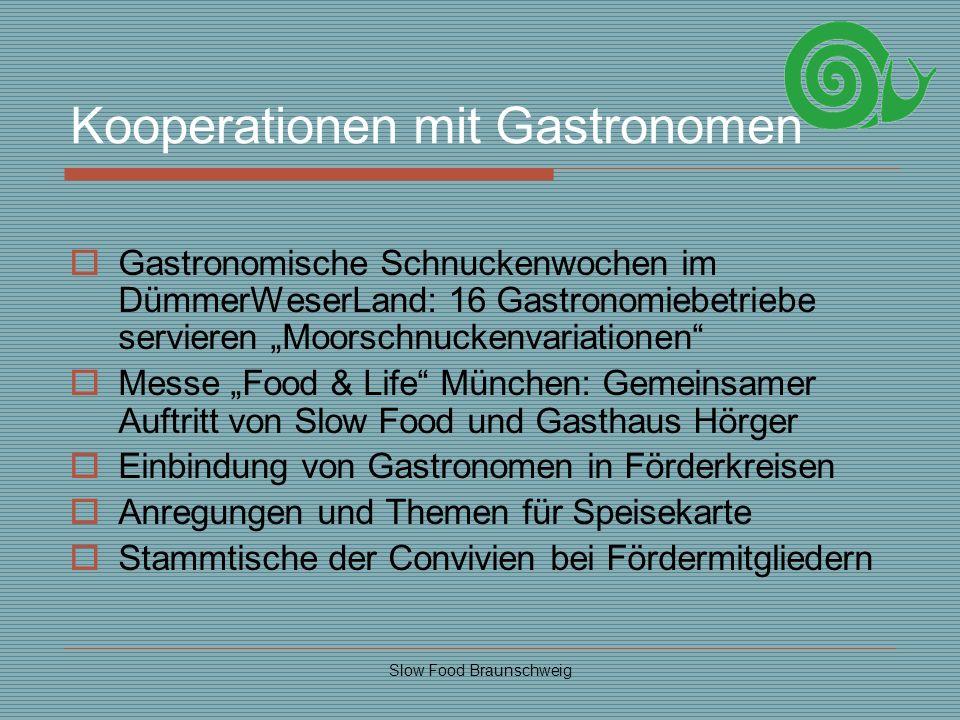 Kooperationen mit Gastronomen