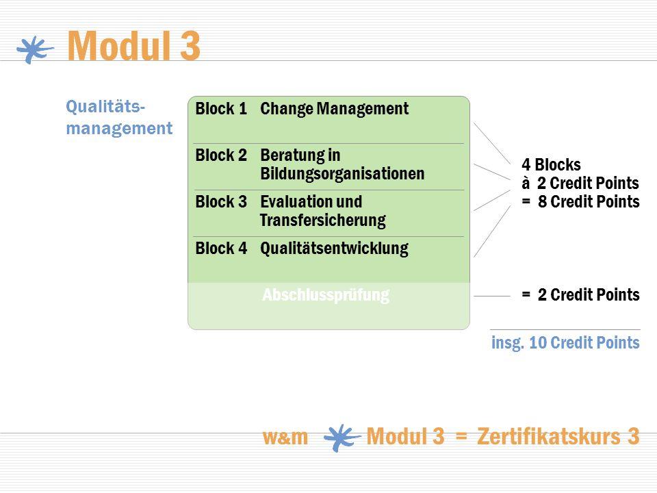 Modul 3 w&m Modul 3 = Zertifikatskurs 3 Qualitäts-management