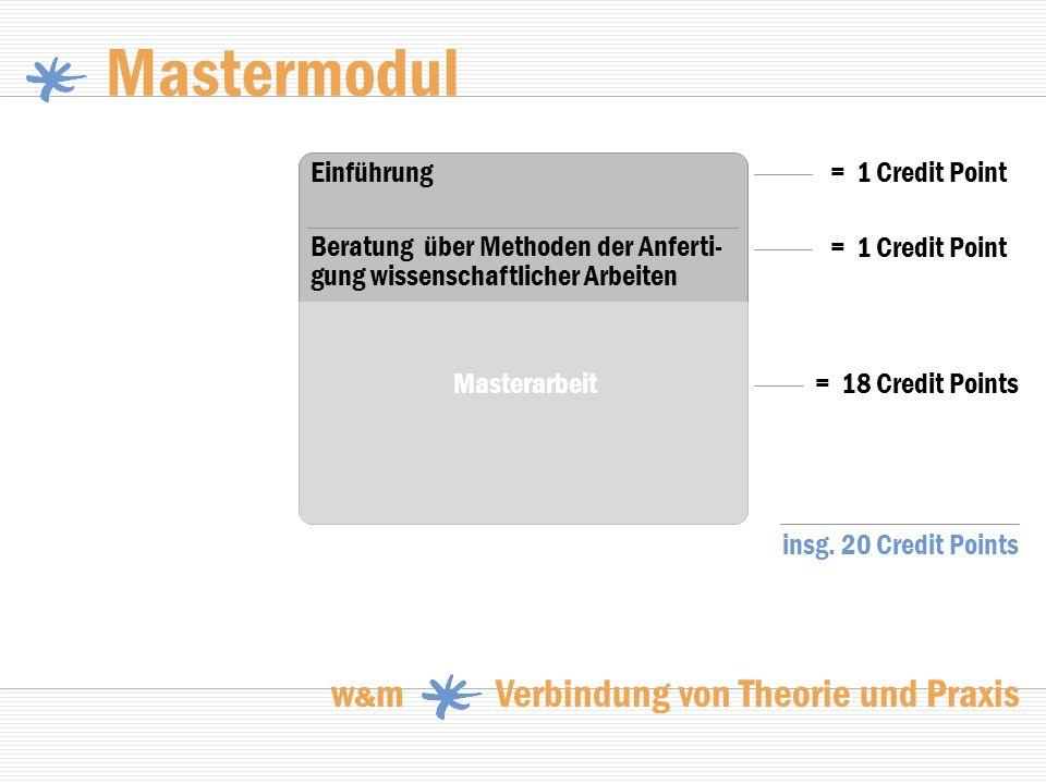 Mastermodul w&m Verbindung von Theorie und Praxis = 1 Credit Point