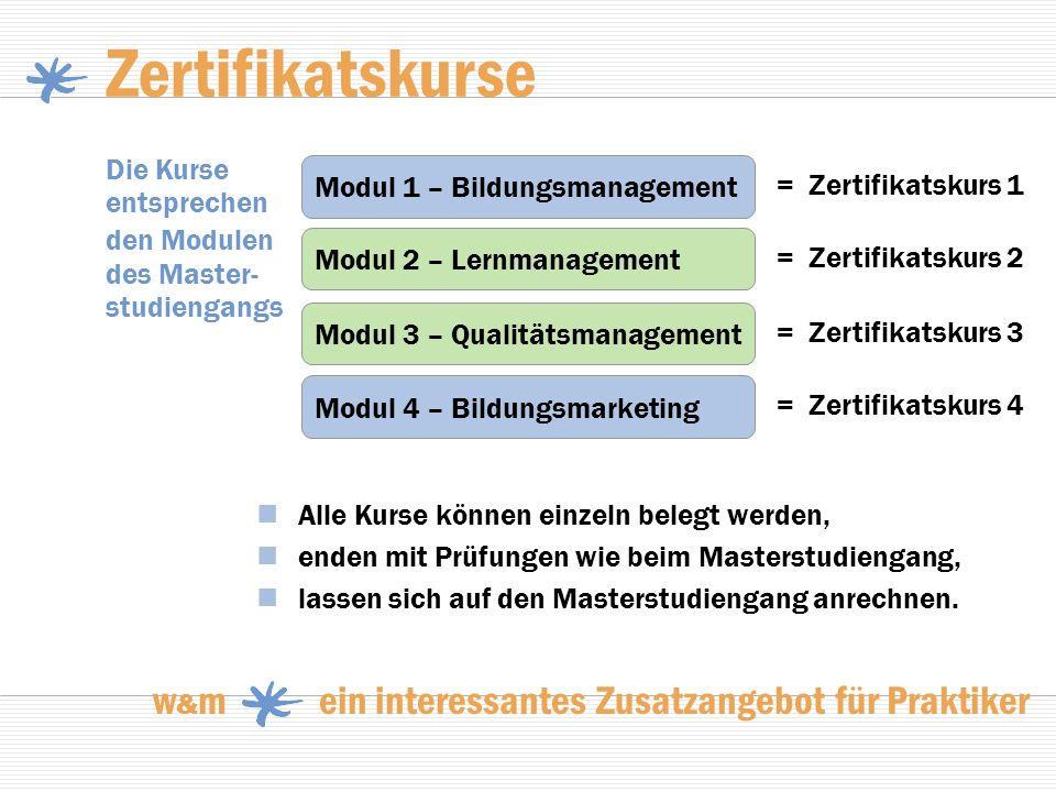 Zertifikatskurse w&m ein interessantes Zusatzangebot für Praktiker