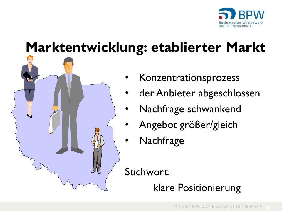 Marktentwicklung: etablierter Markt