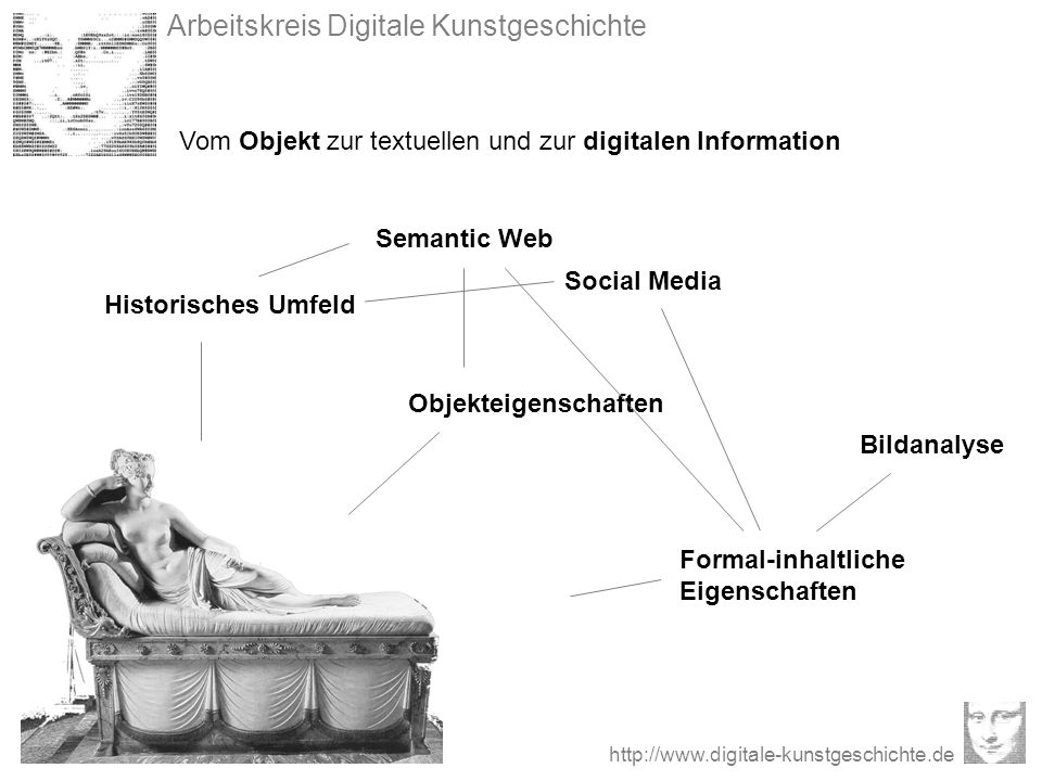 Vom Objekt zur textuellen und zur digitalen Information