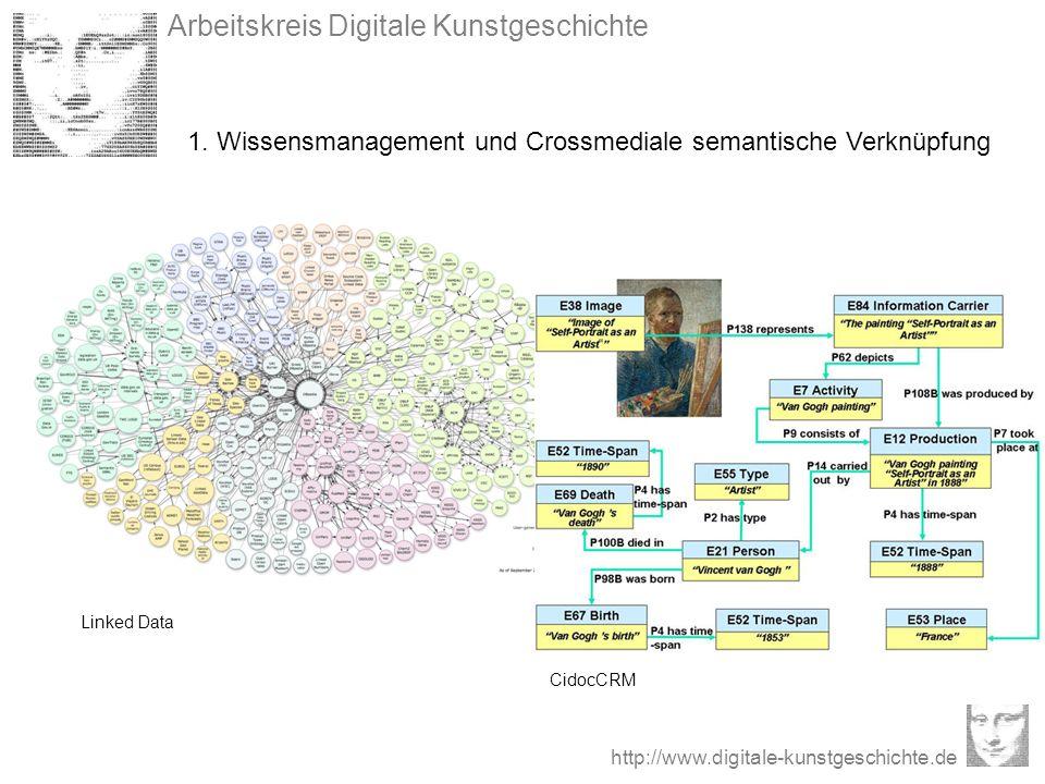 1. Wissensmanagement und Crossmediale semantische Verknüpfung
