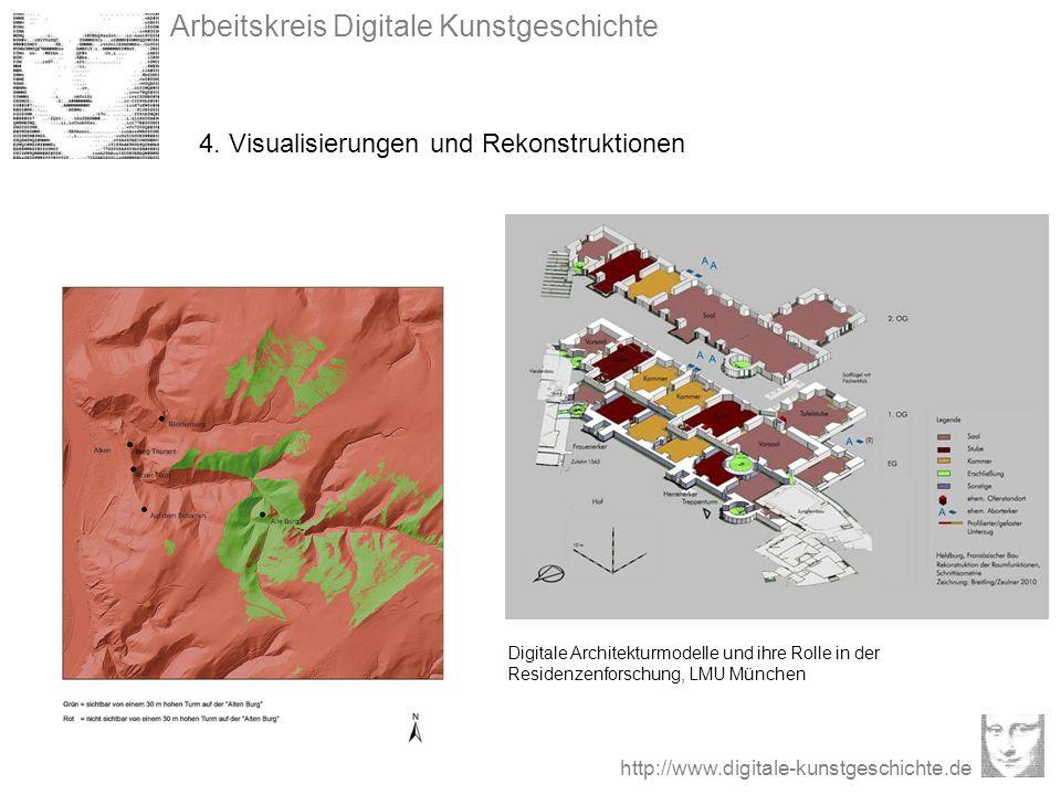 4. Visualisierungen und Rekonstruktionen