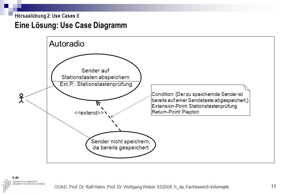 Eine Lösung: Use Case Diagramm
