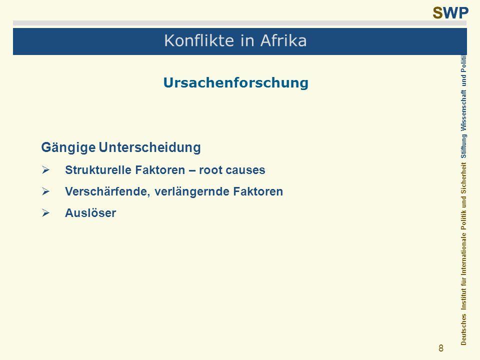 Konflikte in Afrika Ursachenforschung Gängige Unterscheidung