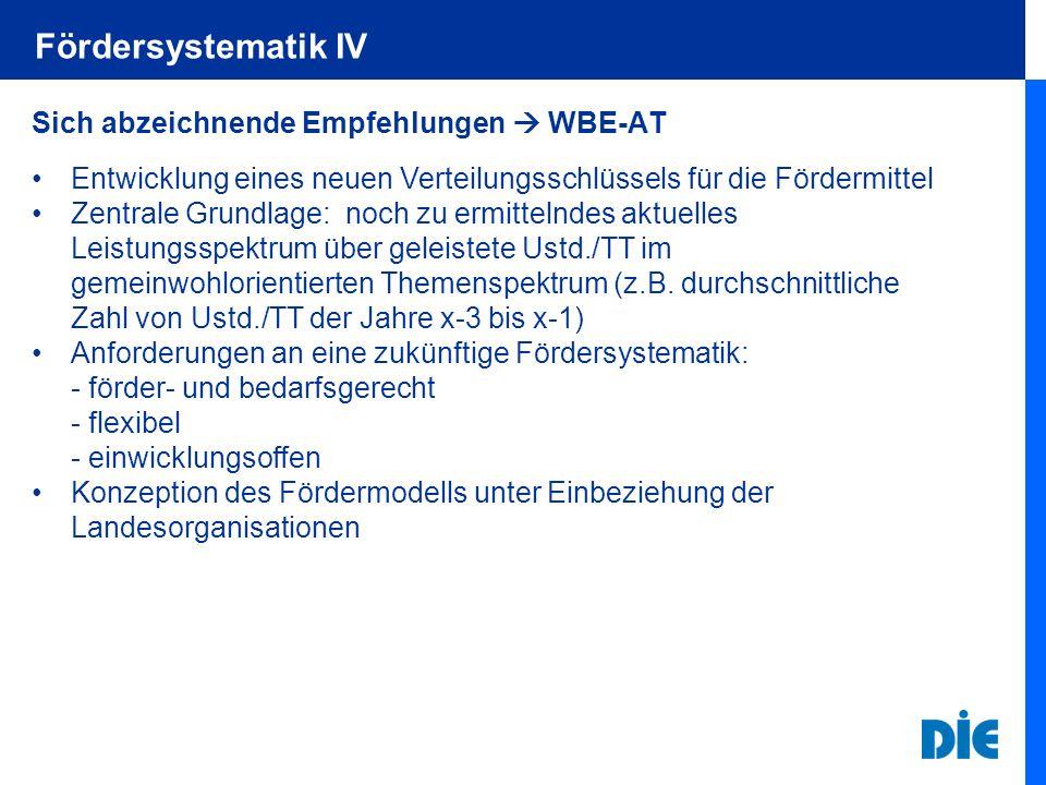 Fördersystematik IV Sich abzeichnende Empfehlungen  WBE-AT