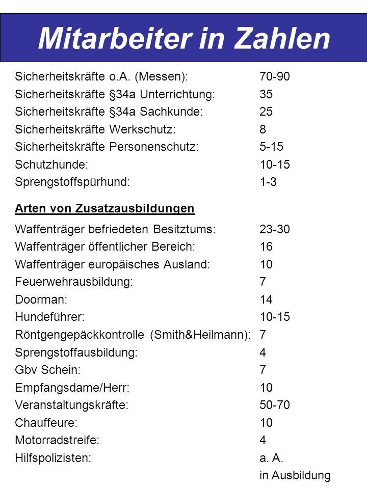 Mitarbeiter in Zahlen Sicherheitskräfte o.A. (Messen): 70-90