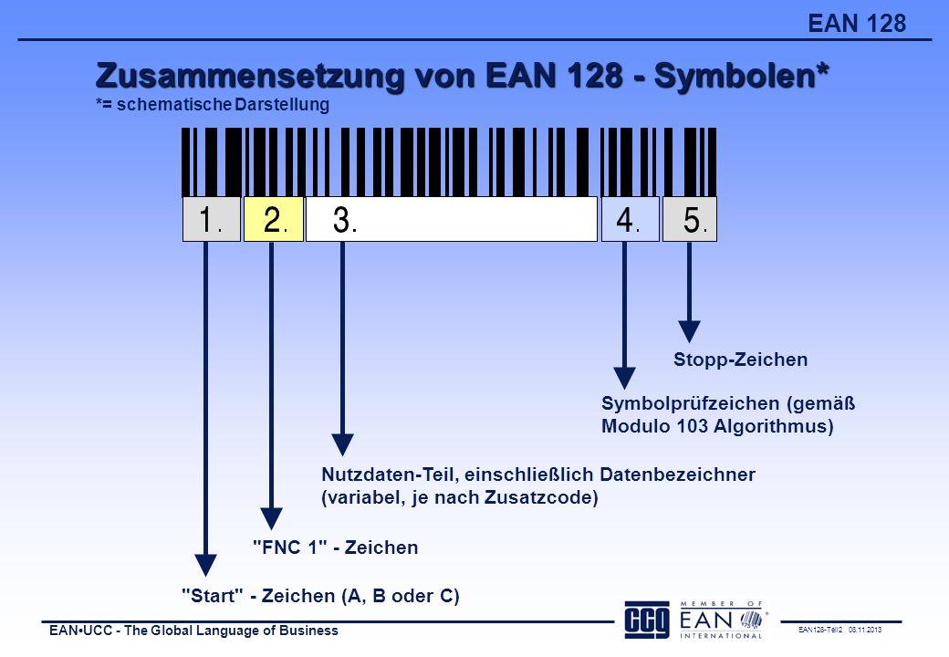 Zusammensetzung von EAN 128 - Symbolen* *= schematische Darstellung