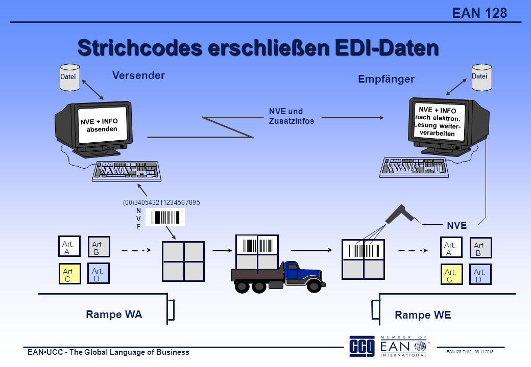 Strichcodes erschließen EDI-Daten