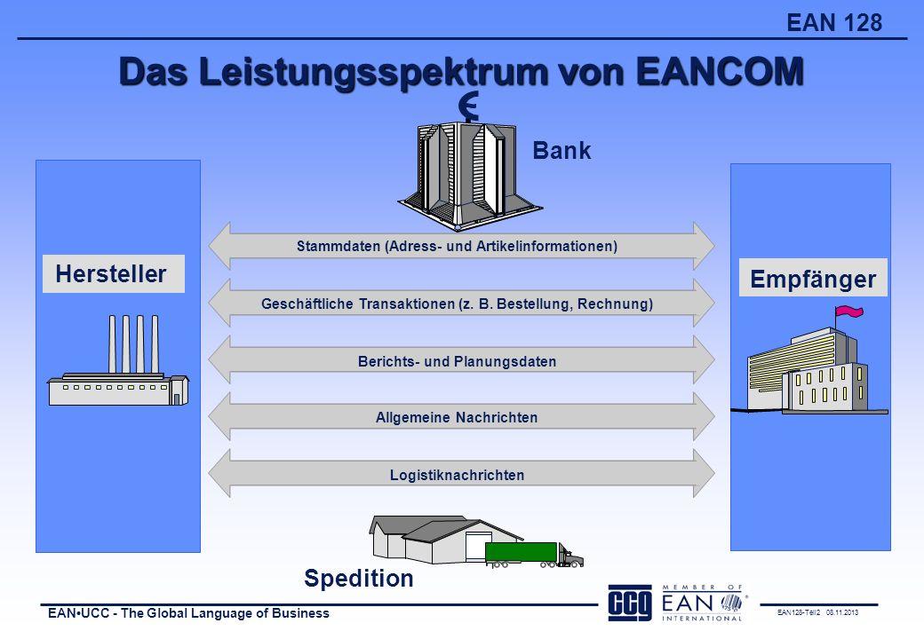 Das Leistungsspektrum von EANCOM
