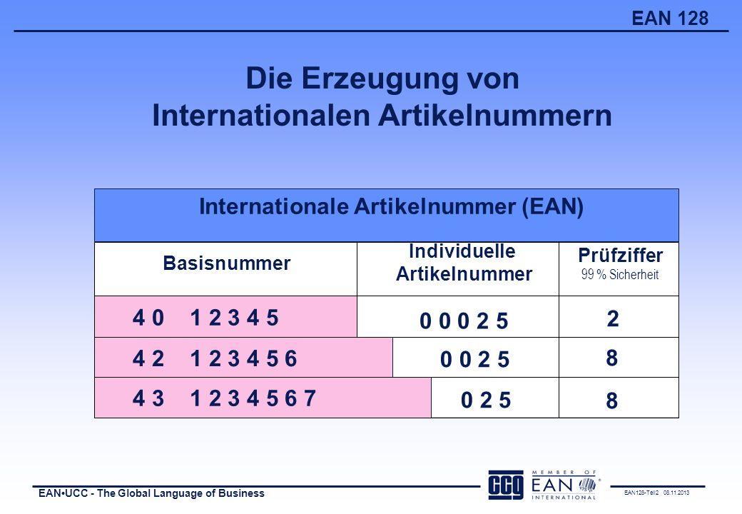 Die Erzeugung von Internationalen Artikelnummern