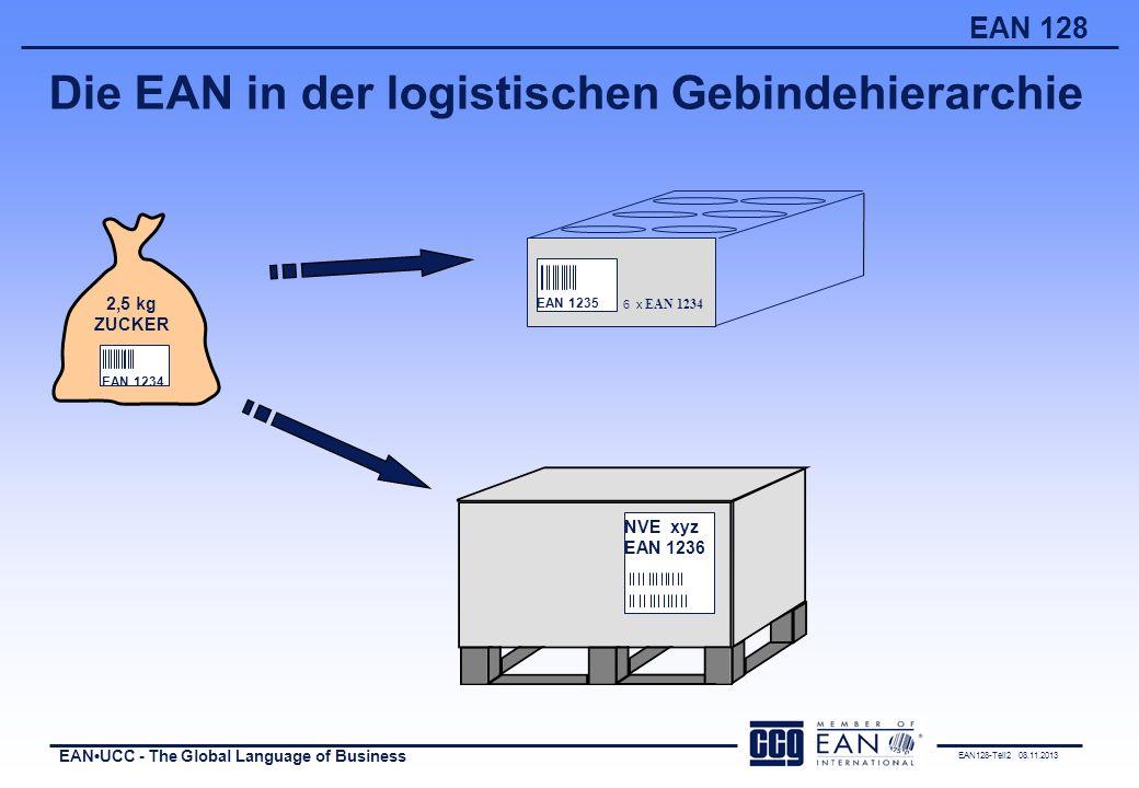 Die EAN in der logistischen Gebindehierarchie