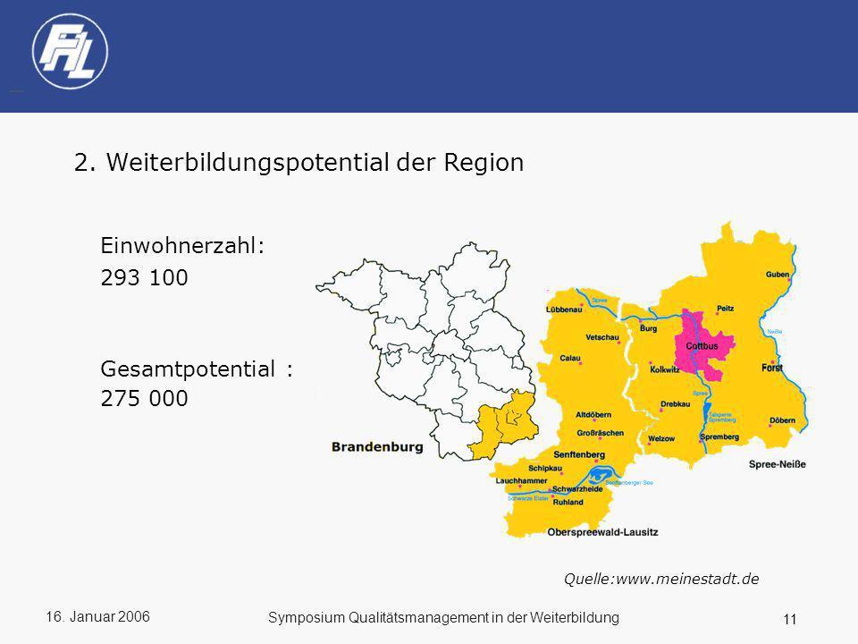 2. Weiterbildungspotential der Region