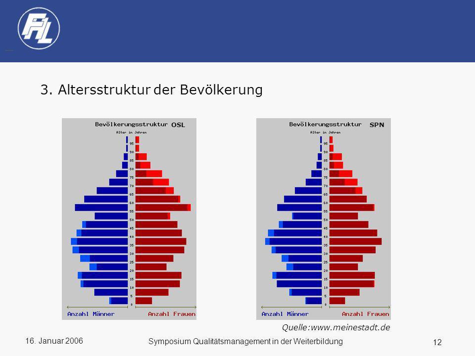 3. Altersstruktur der Bevölkerung