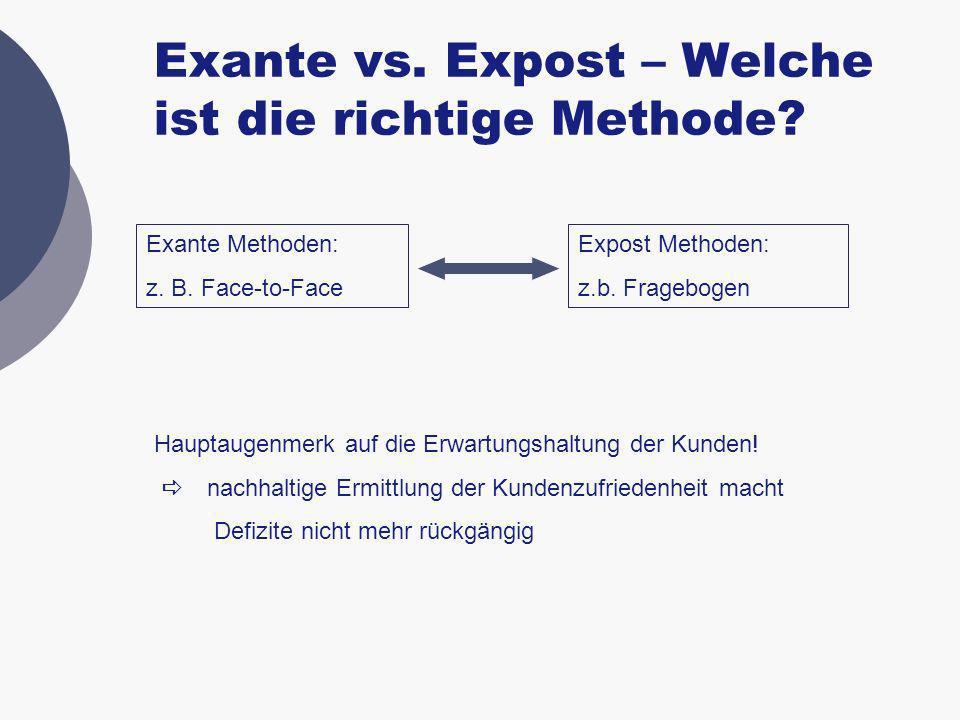 Exante vs. Expost – Welche ist die richtige Methode
