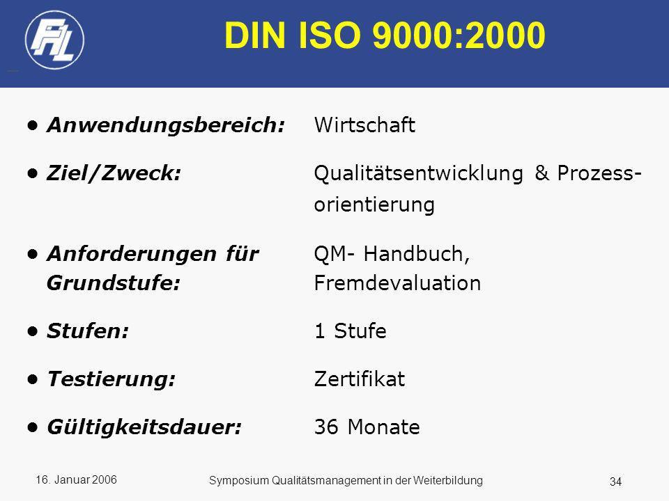 DIN ISO 9000:2000 • Anwendungsbereich: Wirtschaft