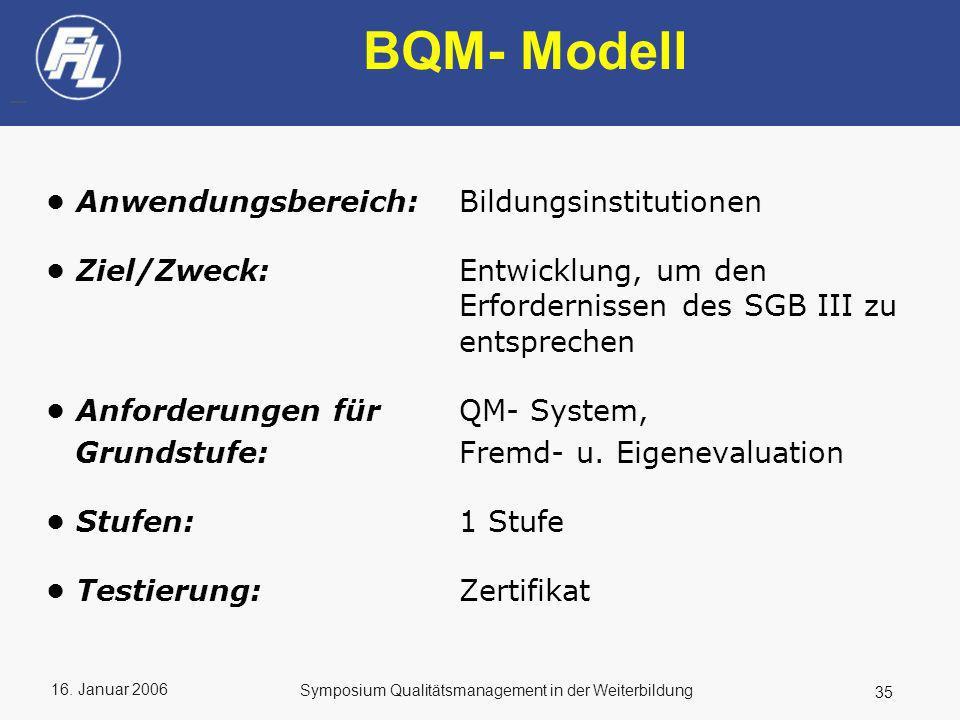 BQM- Modell • Anwendungsbereich: Bildungsinstitutionen