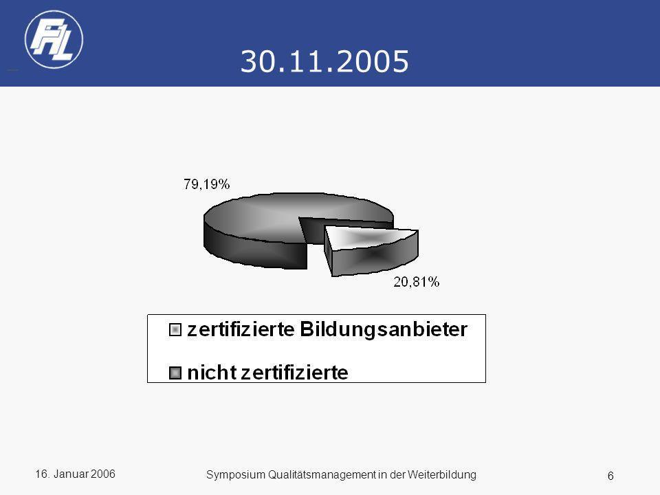 30.11.2005 Symposium Qualitätsmanagement in der Weiterbildung