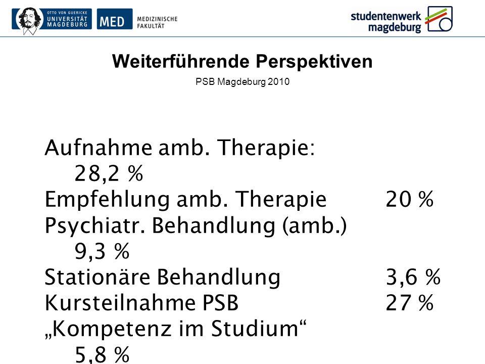 Weiterführende Perspektiven PSB Magdeburg 2010