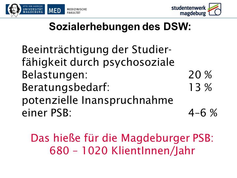 Sozialerhebungen des DSW: