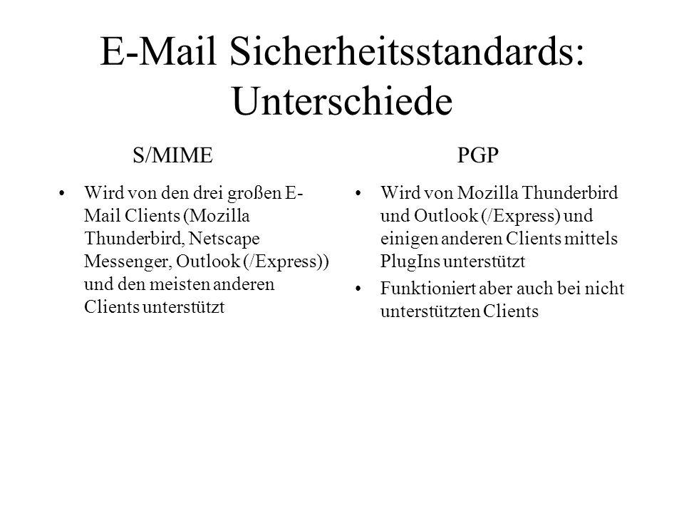 E-Mail Sicherheitsstandards: Unterschiede
