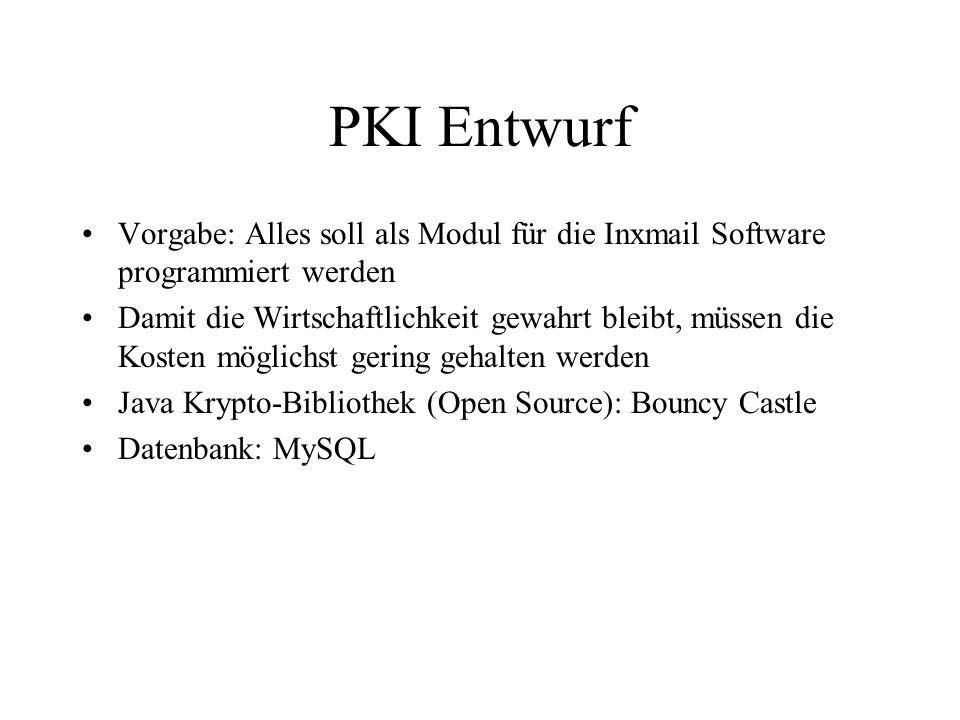 PKI Entwurf Vorgabe: Alles soll als Modul für die Inxmail Software programmiert werden.