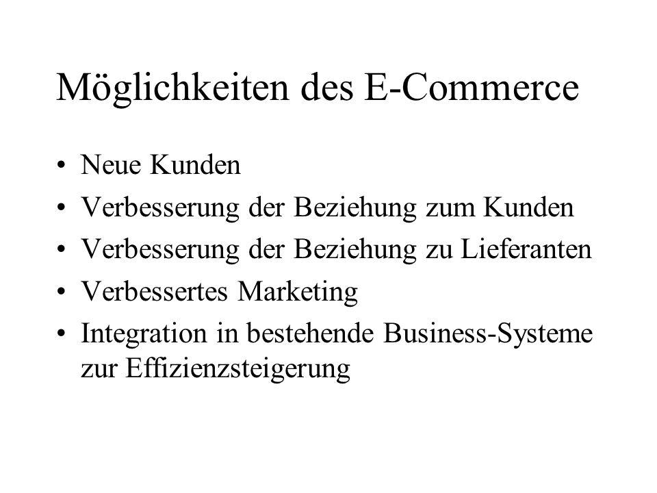 Möglichkeiten des E-Commerce